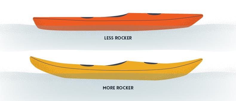 kayak rockers